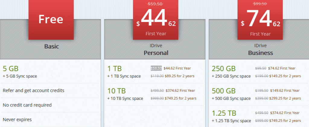 iDrive_Pricing
