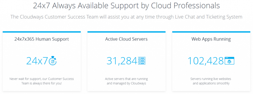 cloudways_support