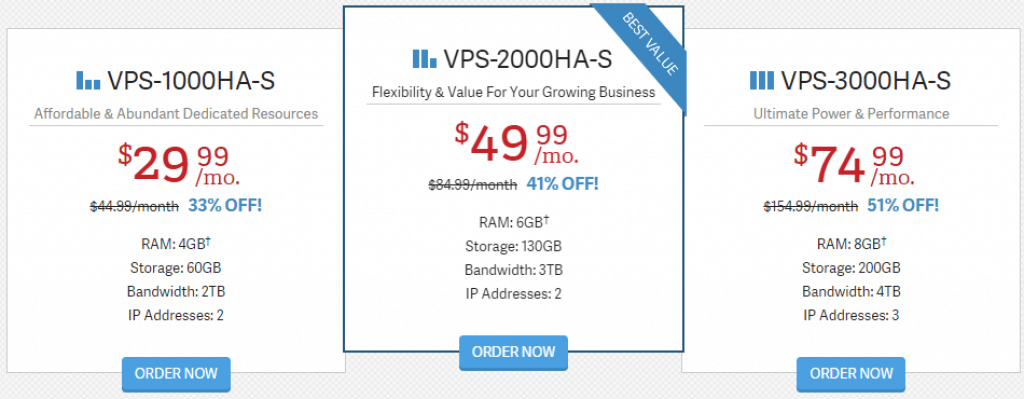 InMotion_VPS_Hosting_Price