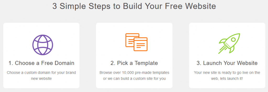 SiteBuilder_Simple_Steps